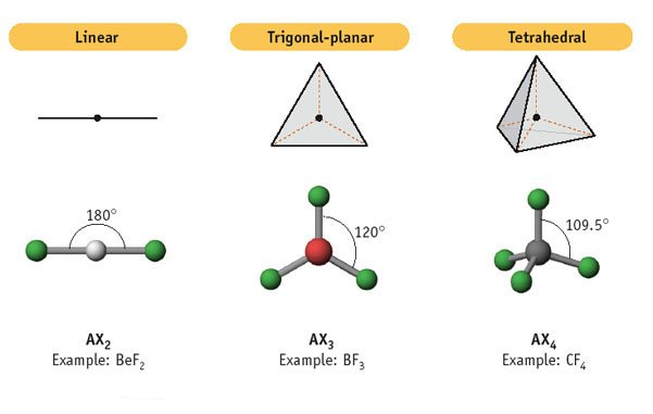 geometria_molecolare_02