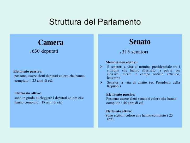 Il parlamento appunti per tutti for Concorsi parlamento italiano 2017