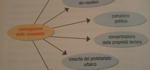 conseguenze_conquiste_roma